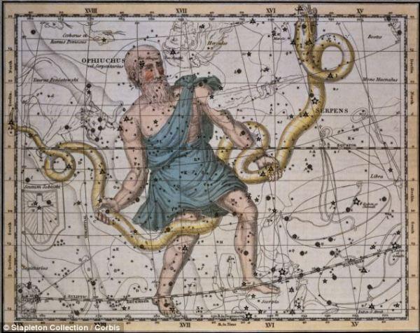 Zodiac Signs Biggest Fears